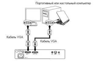 Как подключить видеопроектор к ноутбуку