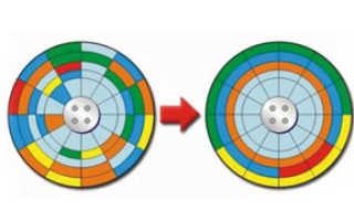 Что такое оптимизация и дефрагментация диска