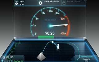 Скорость подключения wifi