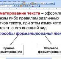 Как форматировать текст в word