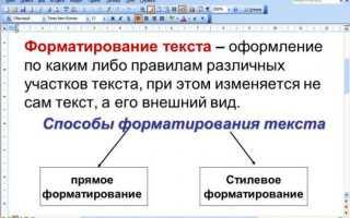 Что такое форматирование в word