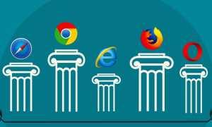 Каково назначение браузера