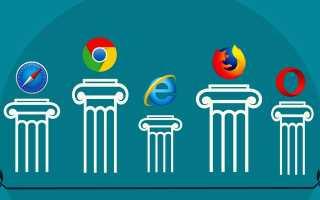 Чем являются браузеры