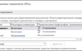 Как пишется майкрософт офис на английском