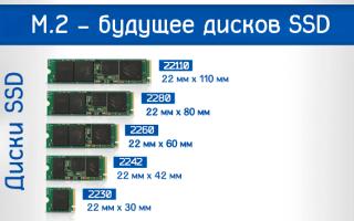 Ssd m 2 128 gb