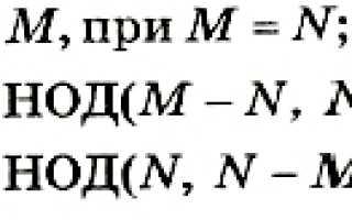 Вспомогательный алгоритм в языках программирования
