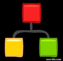 Программы для рисования блок схем скачать бесплатно