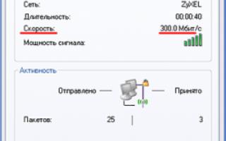 Реальная скорость wifi