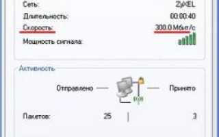 Увеличение пропускной способности wifi