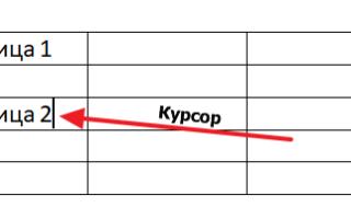 Как вставить разрыв таблицы в word