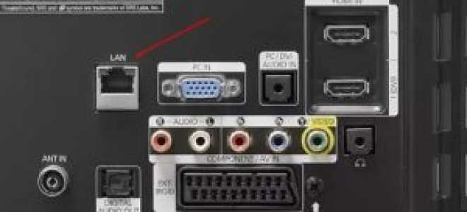 Для чего нужен ТВ адаптер?