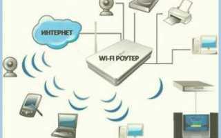 Создать сеть wifi между ноутбуками