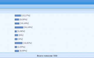 Debug menu access 4pda