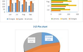 Создание графиков и диаграмм в excel