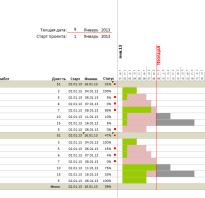 План график в excel шаблон