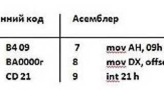 Языки программирования низкого и высокого уровня